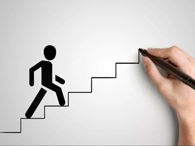 Лекция Два уровня принятия первого шага